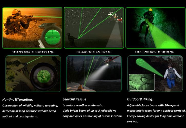 50mW ND30 long distance laser designator